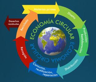 """""""Nuestras economías están diseñadas para crecer, no para ser regenerativas y distributivas. Eso tiene que cambiar"""""""
